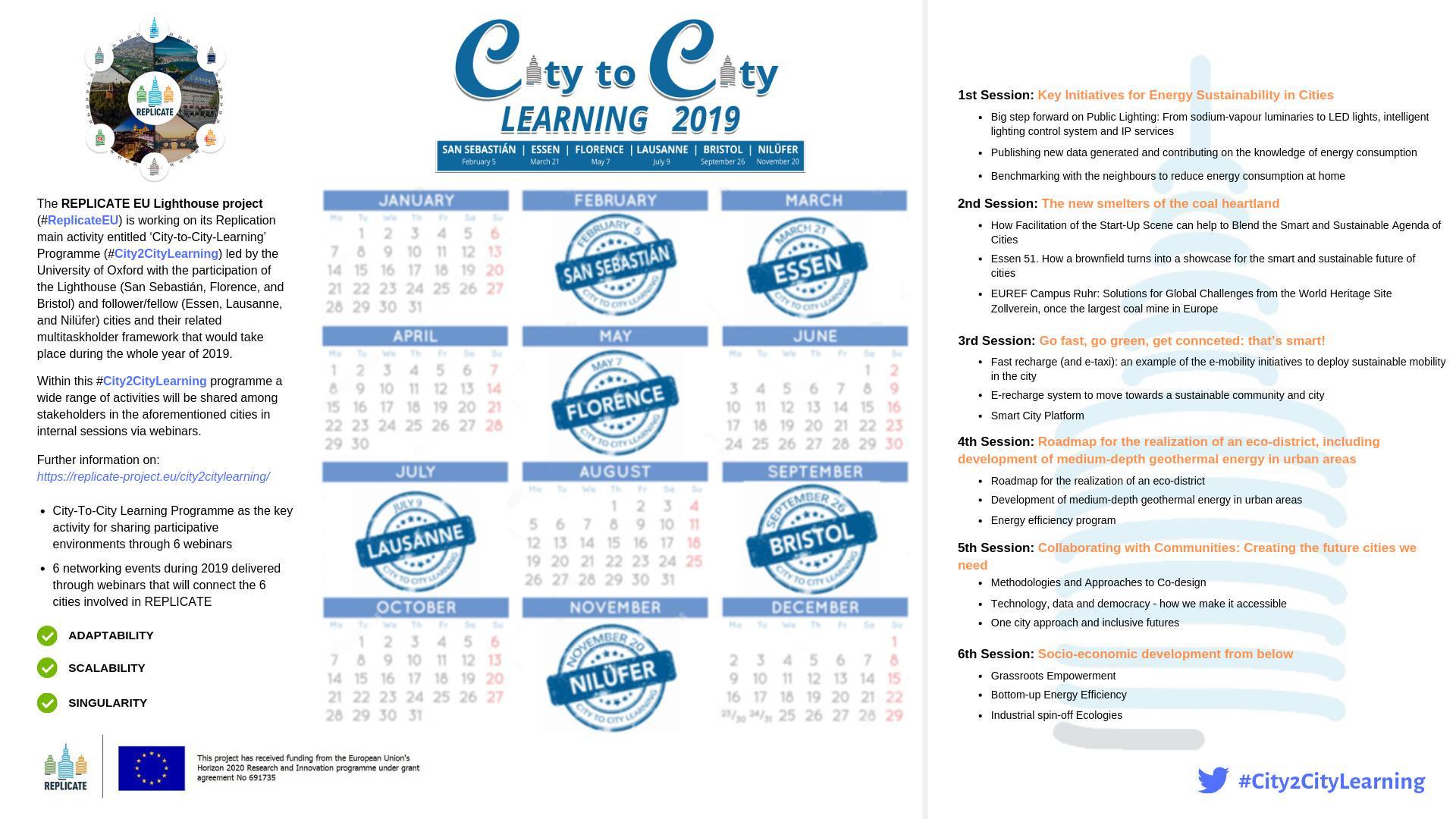 City 2 city webinar dates